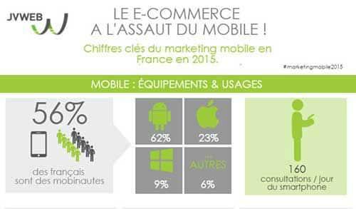 Infographie-JVWEB---M-commerce2