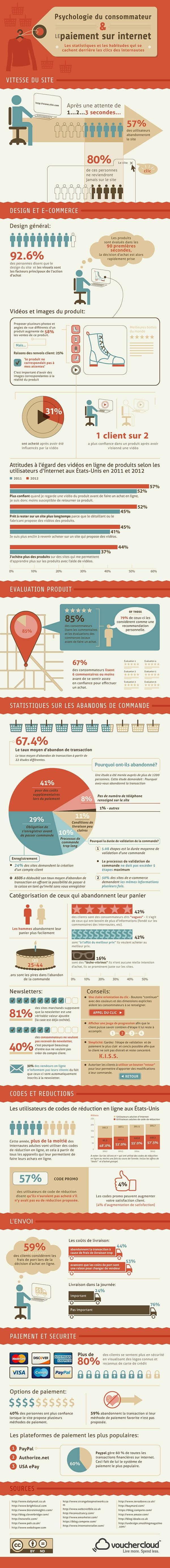 Infographie-Psychologie-du-consommateur-et-paiement-en-ligne