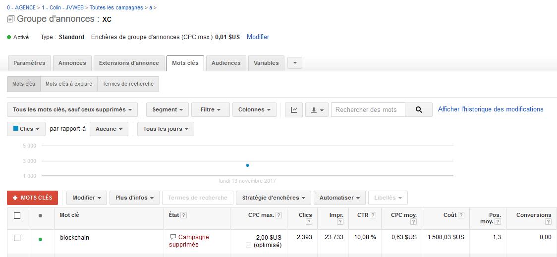 Partage compte google adwords в контакте как рекламировать